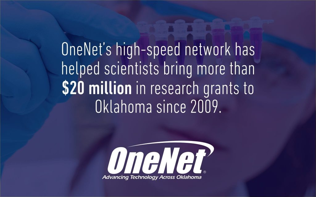 One Research dollars graphic