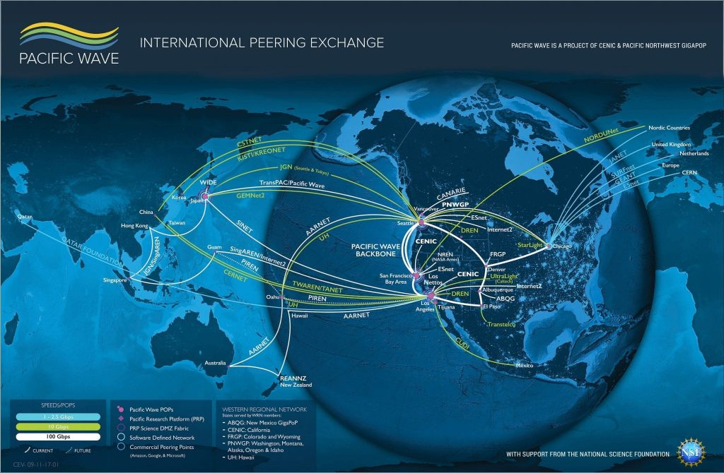Pacific Wave Network Map