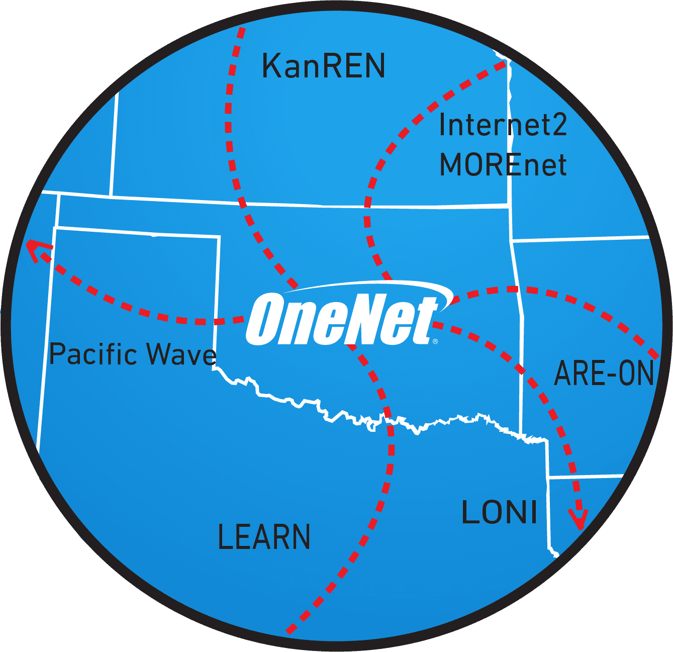 OneNet Regional Connectivity Map