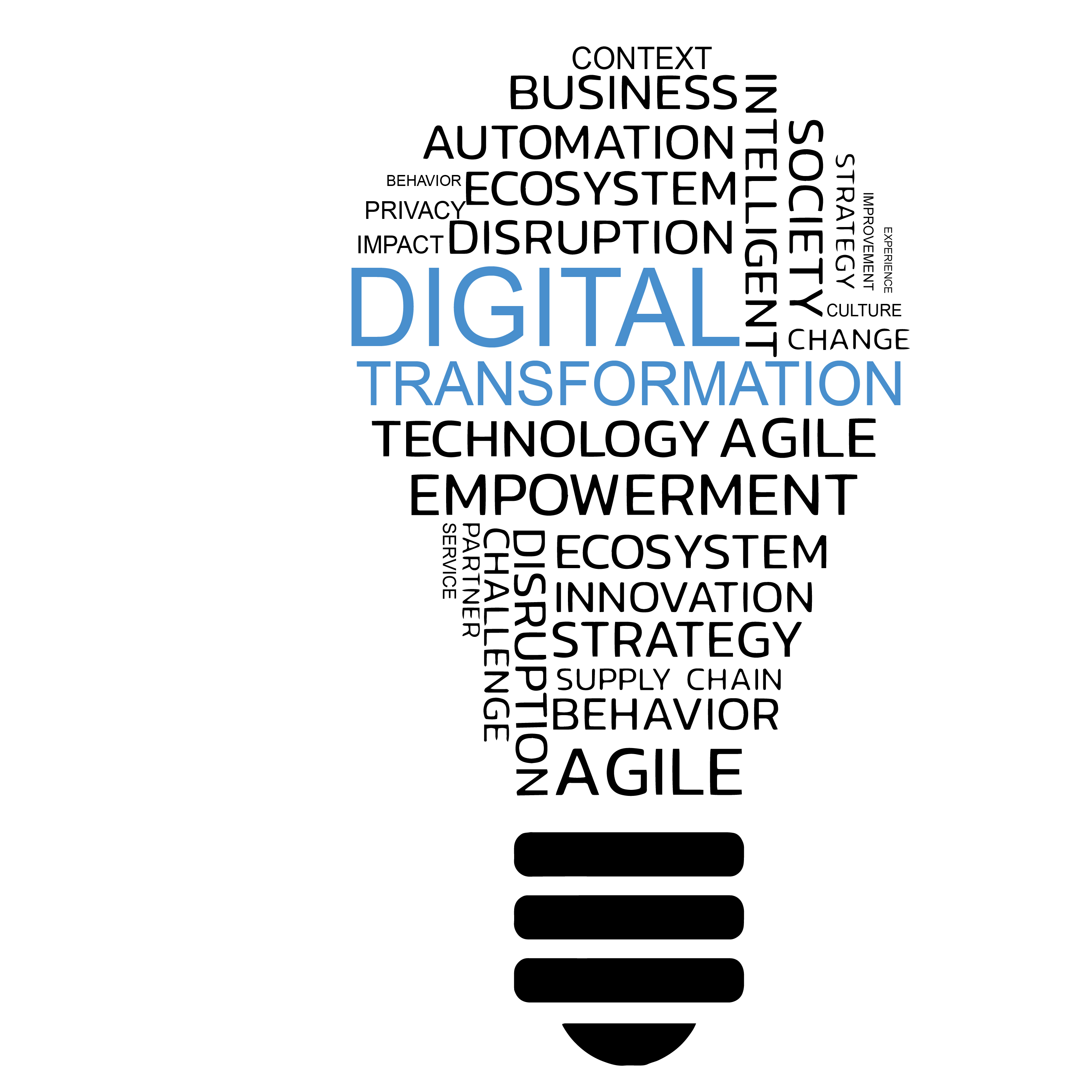 Digital Transformation Word Art