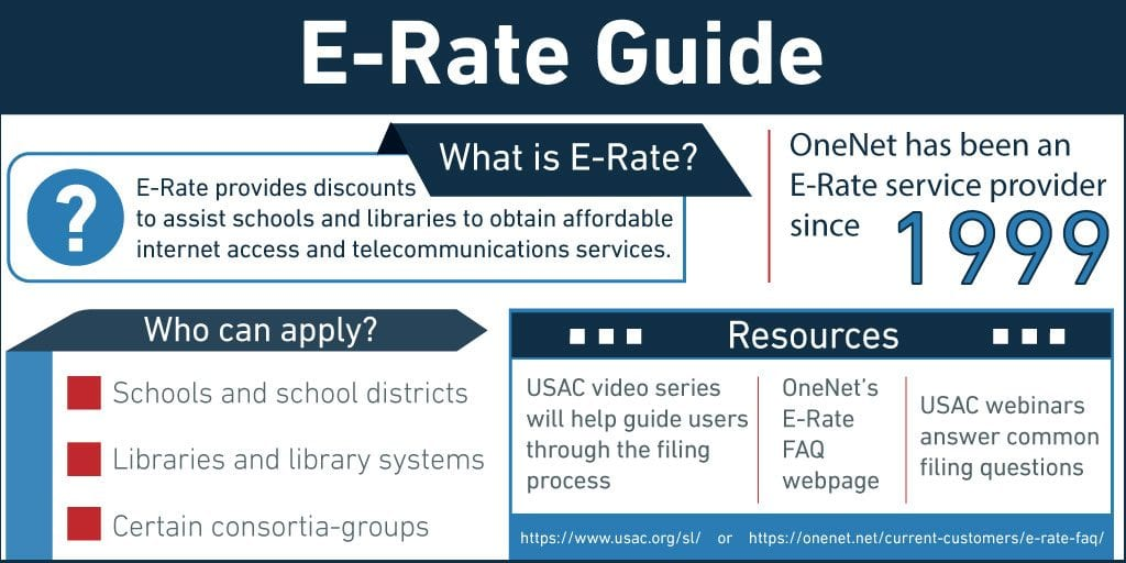 E-Rate Infographic Blue