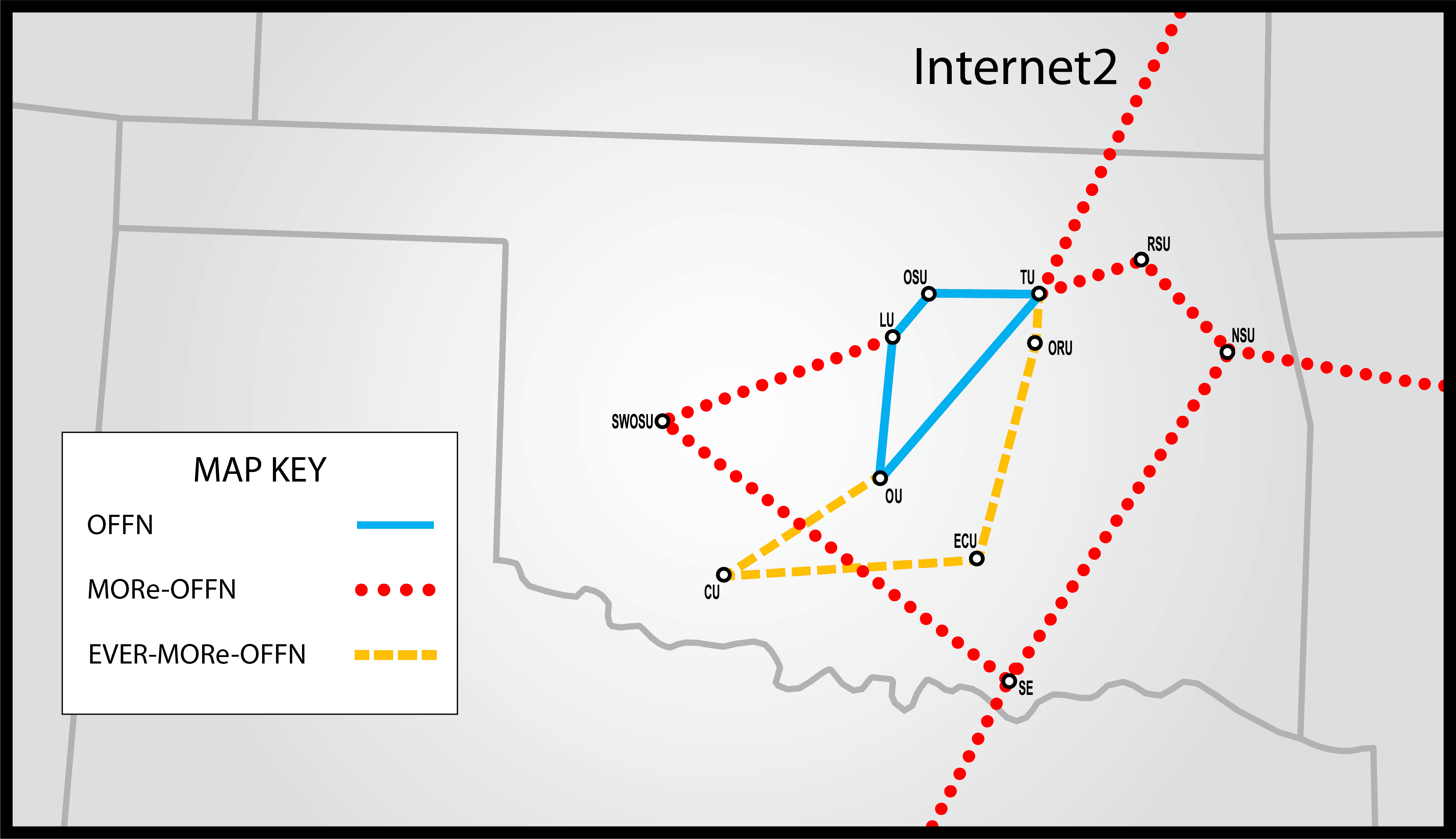 EVER-MORe-OFFN Network Map