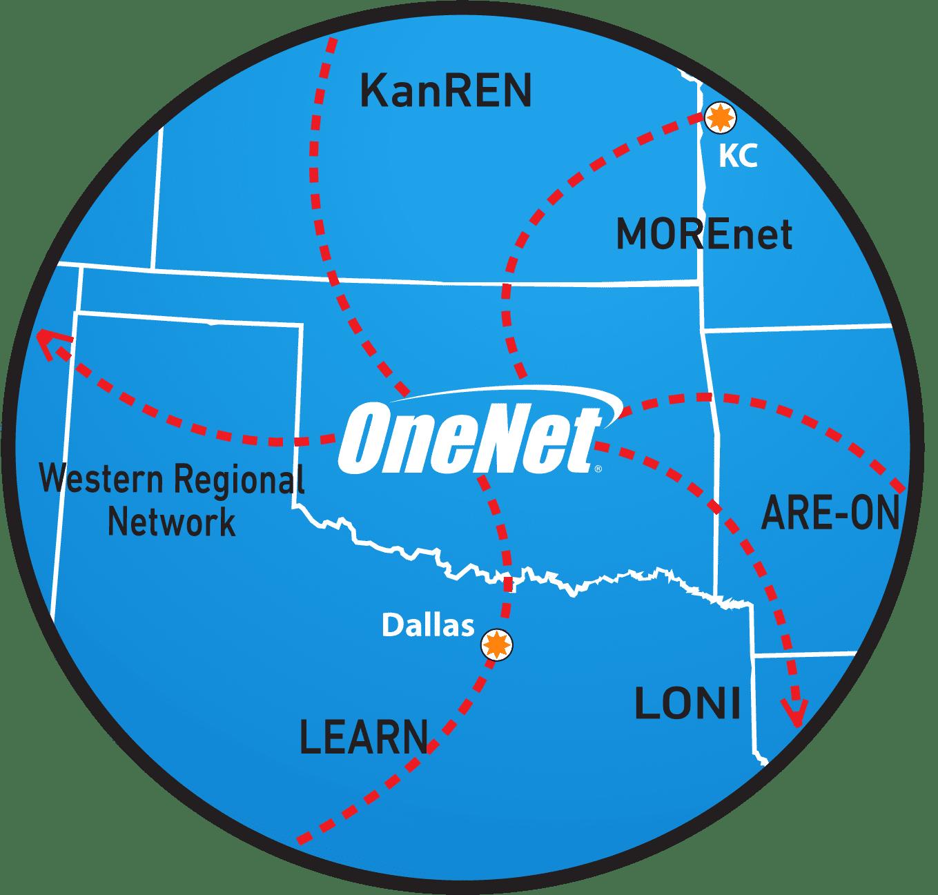 OneNet Regional Connectivity Map